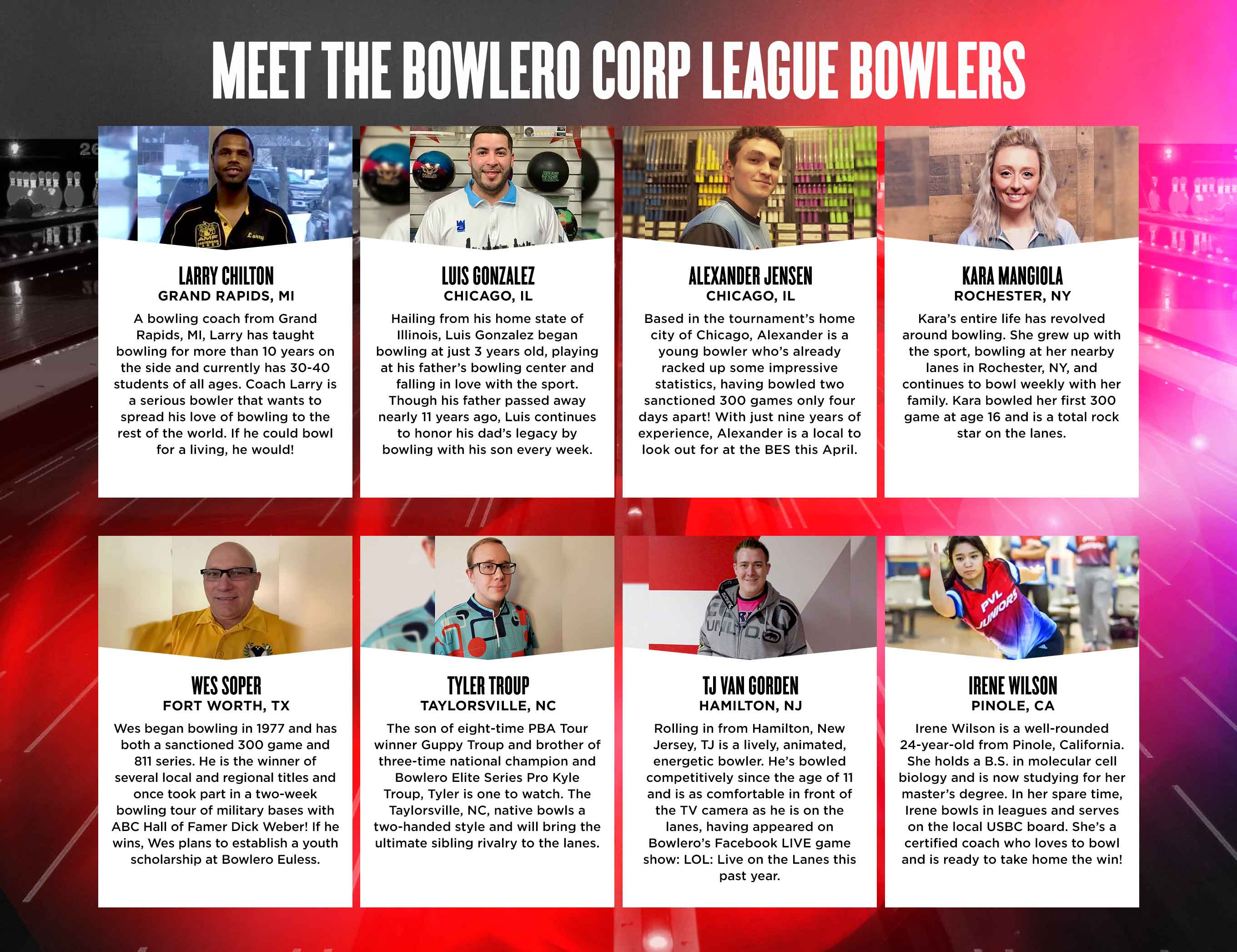 list of bowlero corp league bowlers participating in the bowlero elite series tournament